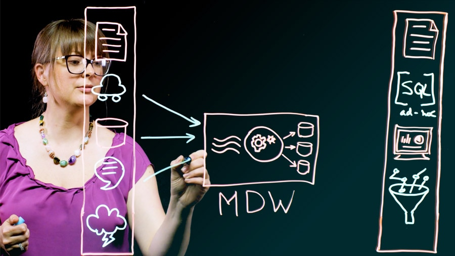 Modern Data Warehouse Fundamentals lightboard video